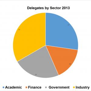 delegates-sector-10
