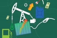 innovation-oil